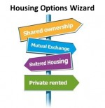 EXPLORE YOUR HOUSING OPTIONS